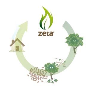 ZETA CONCEPT granulés combustibles à partir des déchets végétaux verts